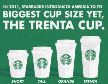 Starbucks Infographics