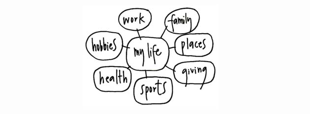 Designing the Life You Love