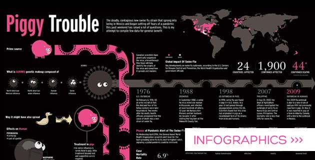 Infographics | We love Infographics