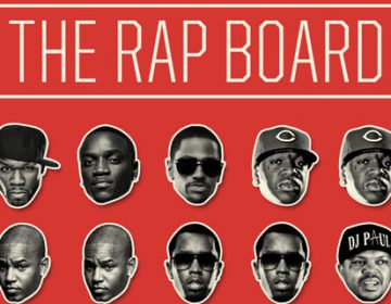 The Rap Board