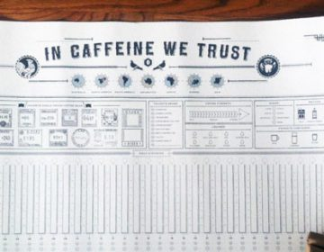 In Caffeine We Trust | Poster