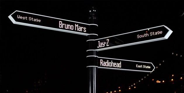 Points | Smart Street Sign