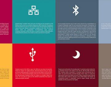 The Origins of Common UI Symbols