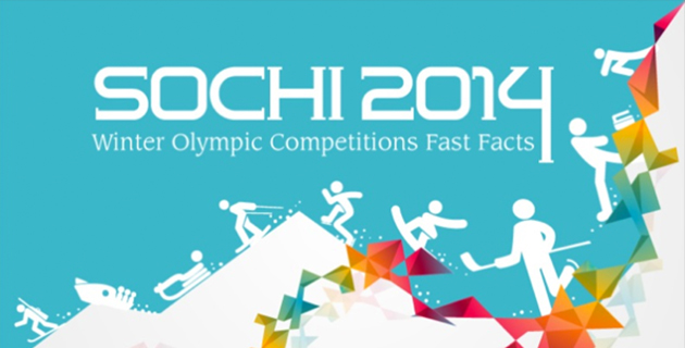 Sochi 2014 | Winter Olympic Competitions Fast Facts
