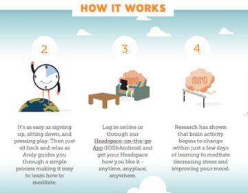 Meditation for modern living   Headspace