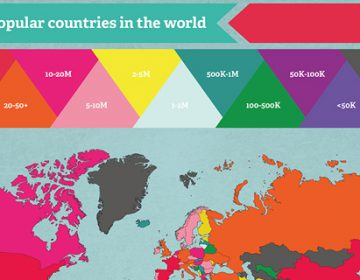 Map of The Most Popular Countries in the World