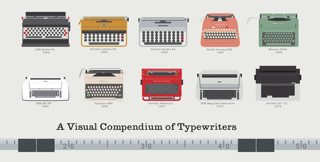 A Visual Compendium of Typewriters | Pop Chart Lab