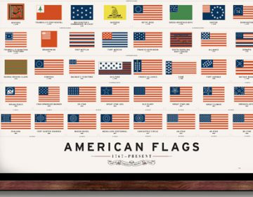 4th of July flag's collection | Pop Chart Lab