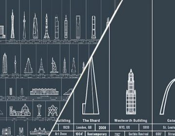 The Schematic of Structures Poster