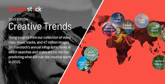 Creative Trend Predictions 2015 | Shutterstock
