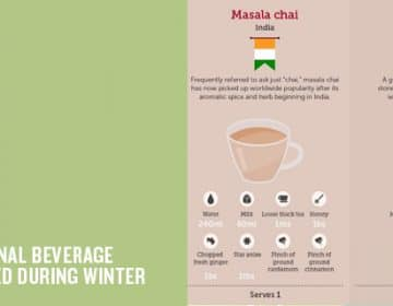 14 Delicious Hot Drinks From Around The World
