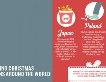 infographic for christmas | Travel Republic